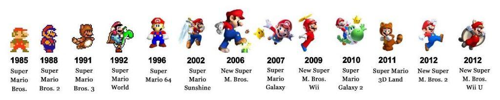 Conoce A Los Mas Famosos Personajes De Nintendo Tierragamer
