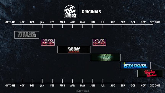 Se revela el calendario de DC Universe 2018-2019