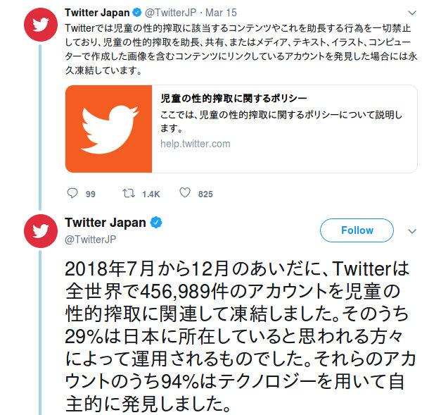 Twitter Bloqueo de Cuentas