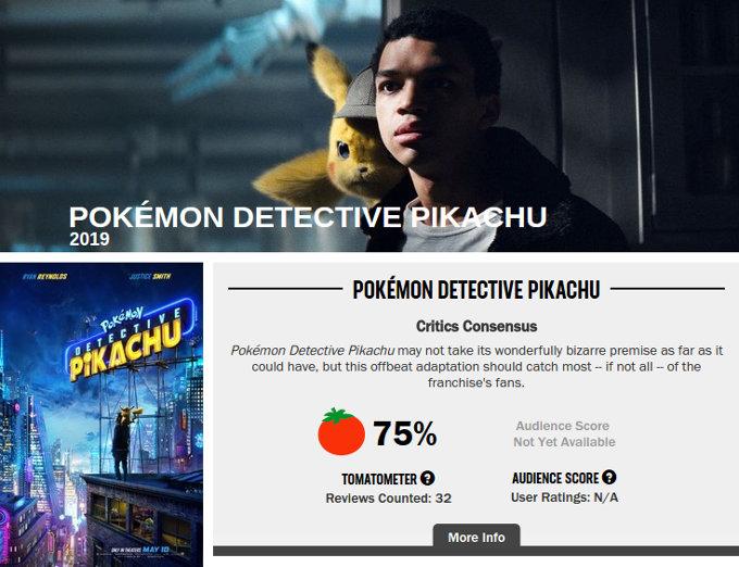¡Ya están aquí las primeras reseñas de Detective Pikachu!