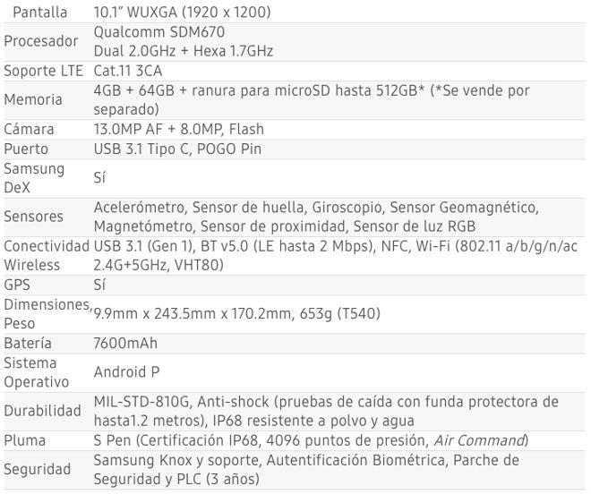 Samsung anuncia la Galaxy Tab Active Pro para México
