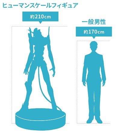 evangelion figura