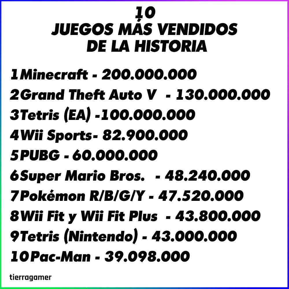 Juegos más vendidos de la historia GTA V Minecraft