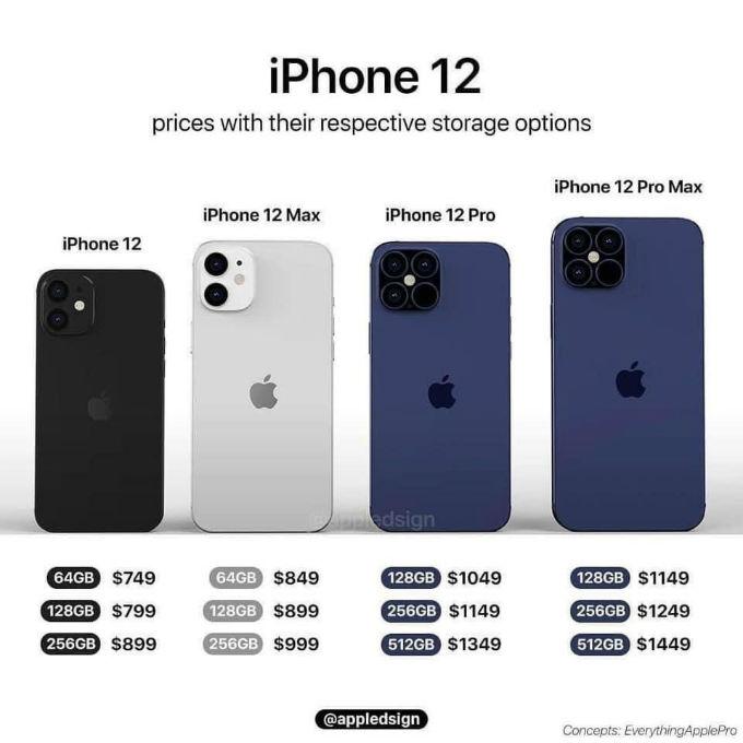Precios del iPhone 12