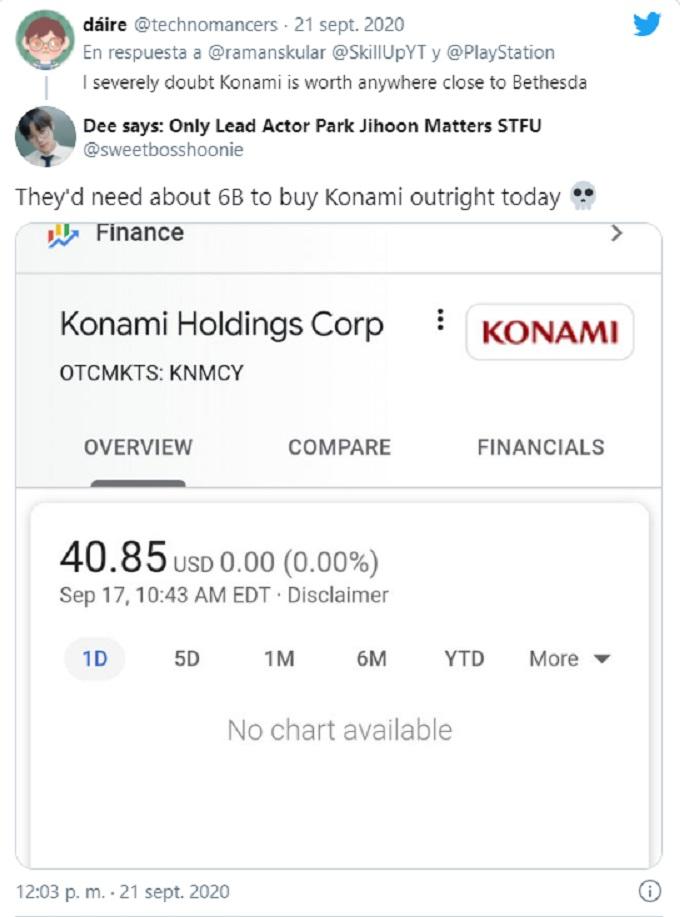 Playstation compre Konami