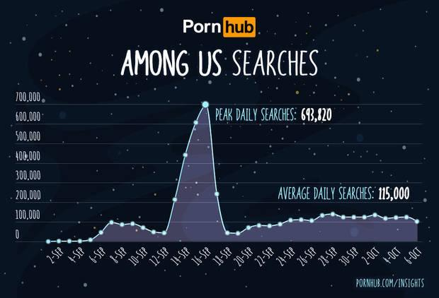 Among Us Pornhub