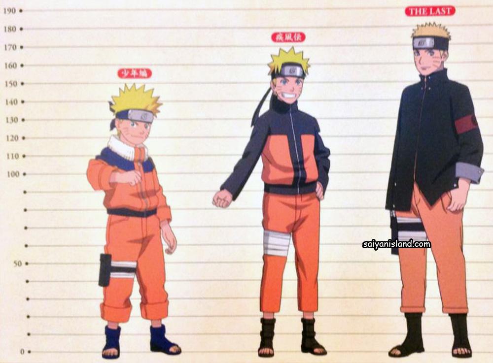 Dragon Ball y Naruto: Esta es la estatura de Goku y otros personajes de anime