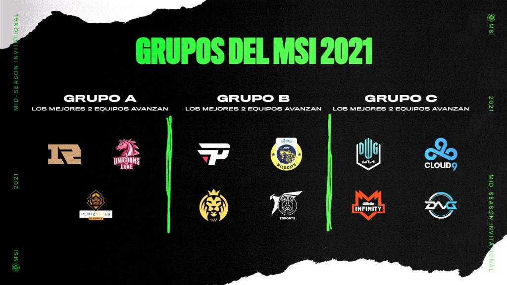 MSI 2021 Riot Games